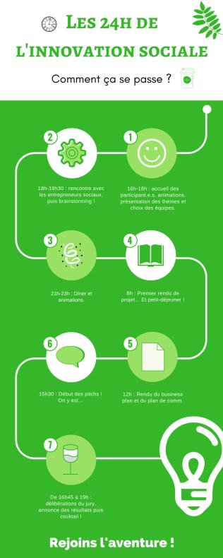 infographie 24h bis